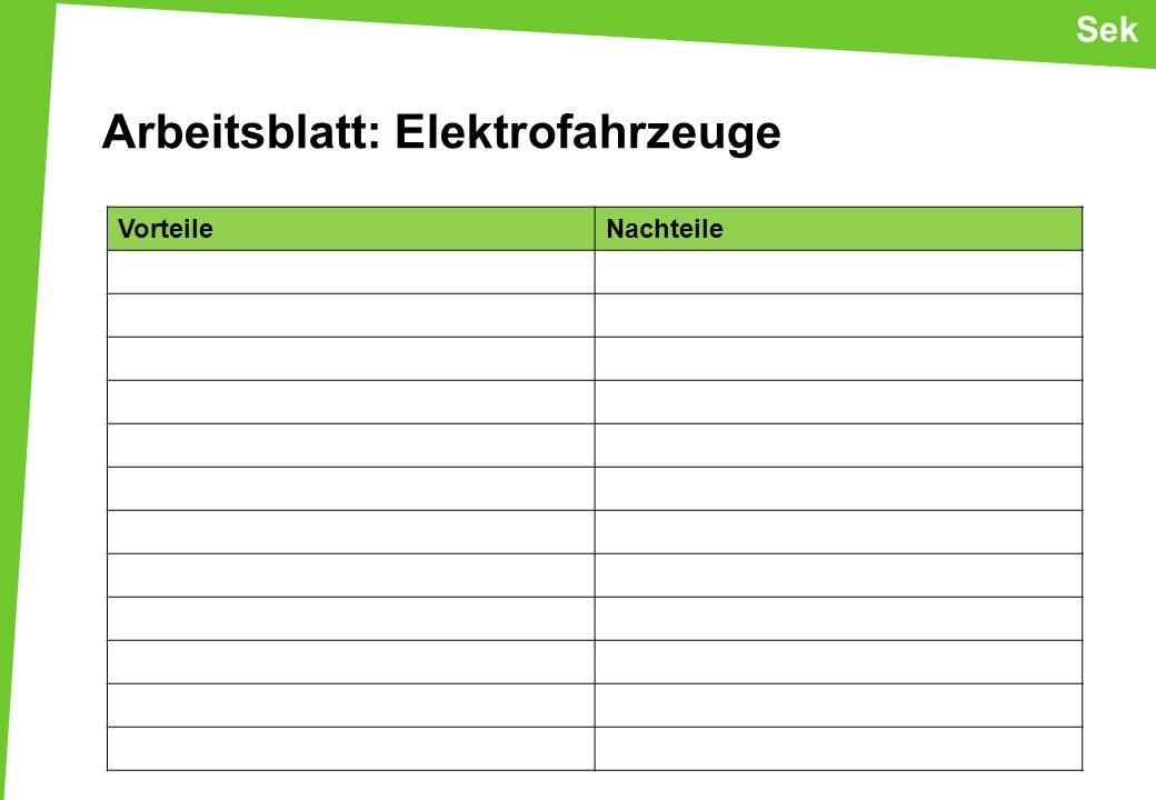 Arbeitsblatt: Elektrofahrzeuge VorteileNachteile Sek