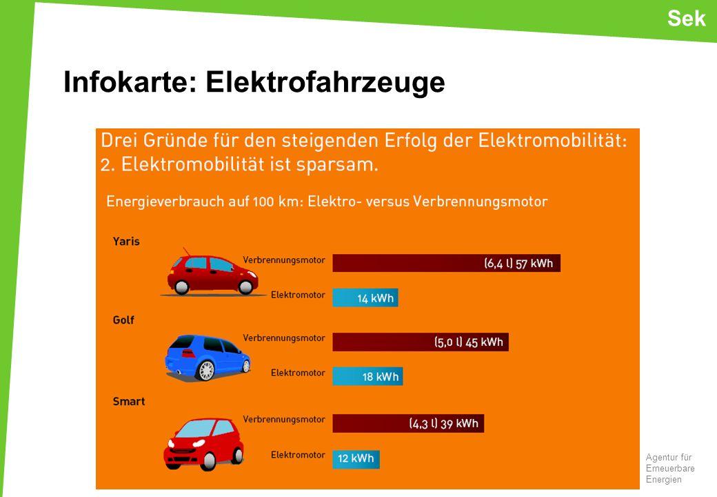 Infokarte: Elektrofahrzeuge Agentur für Erneuerbare Energien Sek