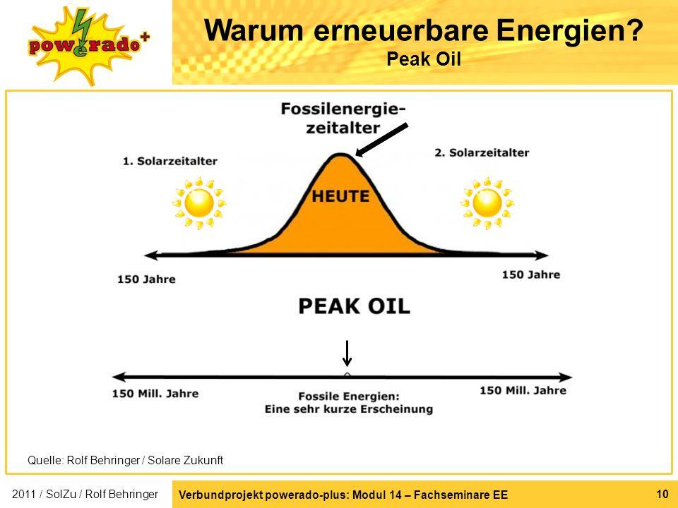 10 Warum erneuerbare Energien? Peak Oil Quelle: Rolf Behringer / Solare Zukunft Verbundprojekt powerado-plus: Modul 14 – Fachseminare EE 2011 / SolZu