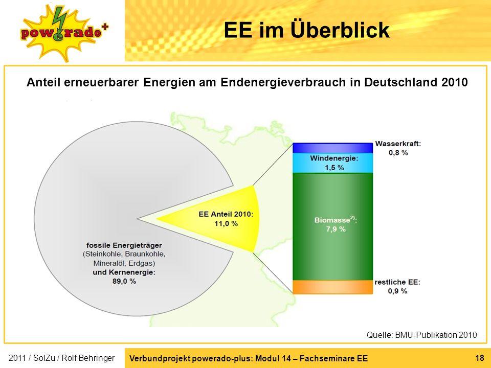 Verbundprojekt powerado-plus: Modul 14 – Fachseminare EE 18 EE im Überblick Quelle: BMU-Publikation 2010 Anteil erneuerbarer Energien am Endenergiever