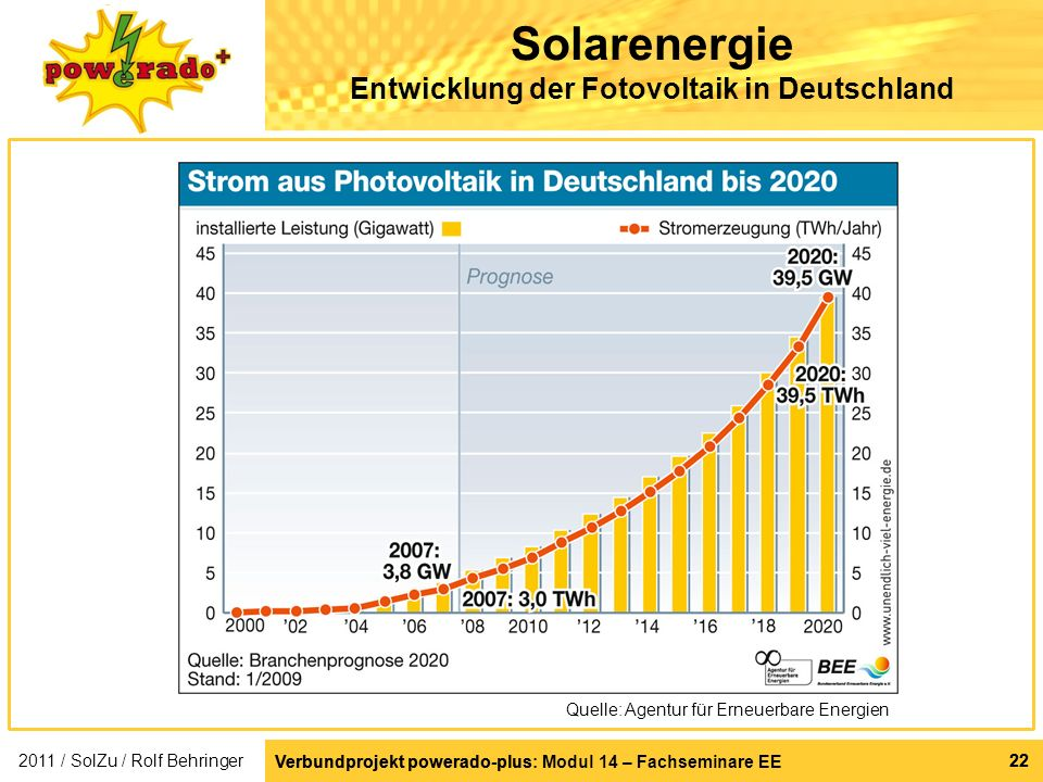 Verbundprojekt powerado-plus: Modul 14 – Fachseminare EE 22 Verbundprojekt powerado-plus 22 Solarenergie Entwicklung der Fotovoltaik in Deutschland Qu