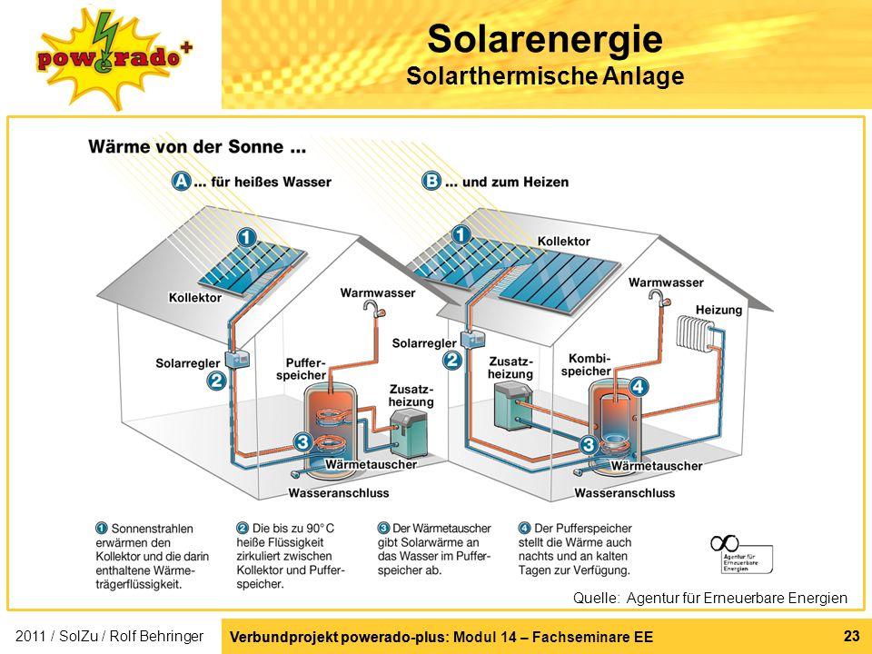 Verbundprojekt powerado-plus: Modul 14 – Fachseminare EE 23 Verbundprojekt powerado-plus 23 Solarenergie Solarthermische Anlage Quelle: Agentur für Er