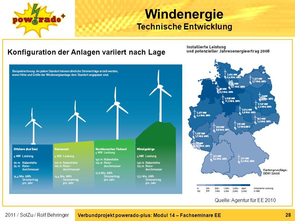 Verbundprojekt powerado-plus: Modul 14 – Fachseminare EE 28 Windenergie Technische Entwicklung Quelle: Agentur für EE 2010 Konfiguration der Anlagen v