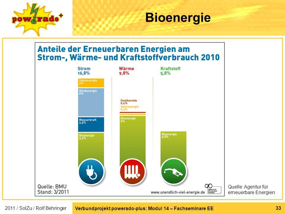 Verbundprojekt powerado-plus: Modul 14 – Fachseminare EE 33 Bioenergie Quelle: Agentur für erneuerbare Energien 2011 / SolZu / Rolf Behringer