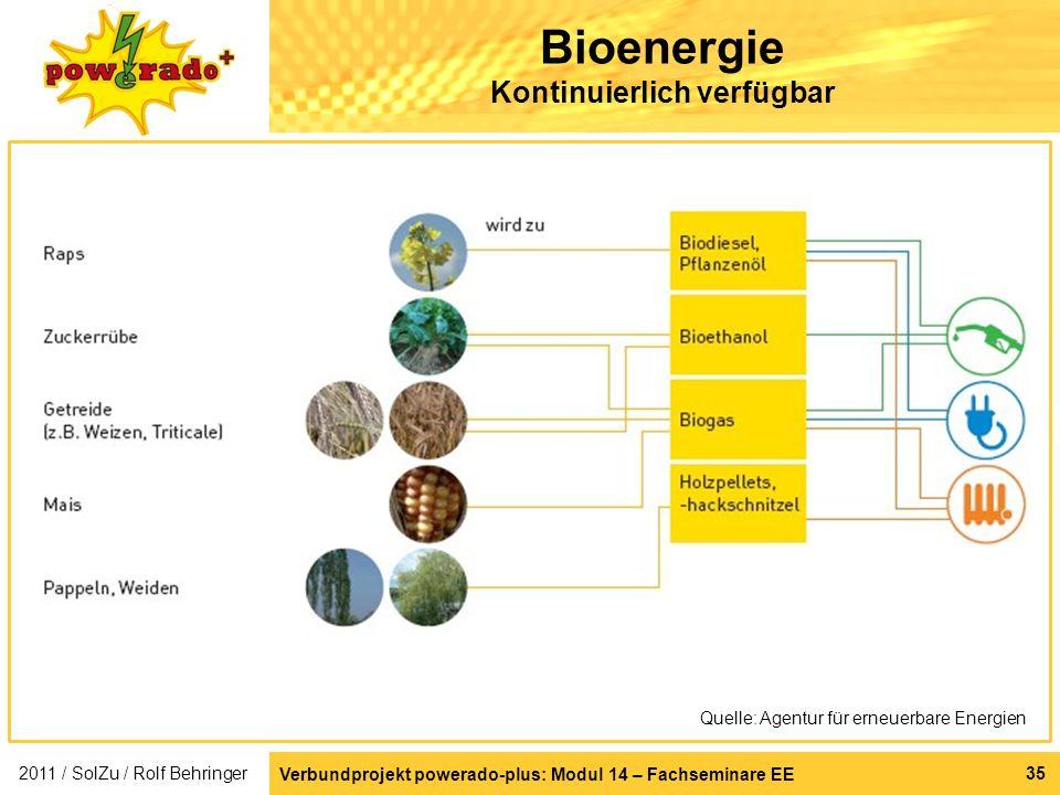 35 Bioenergie Kontinuierlich verfügbar Quelle: Agentur für erneuerbare Energien 2011 / SolZu / Rolf Behringer Verbundprojekt powerado-plus: Modul 14 –