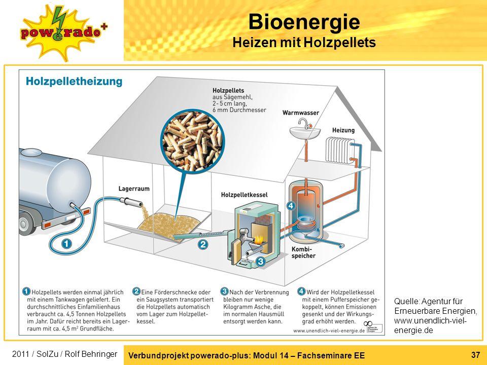 Verbundprojekt powerado-plus: Modul 14 – Fachseminare EE 37 Bioenergie Heizen mit Holzpellets Quelle: Agentur für Erneuerbare Energien, www.unendlich-