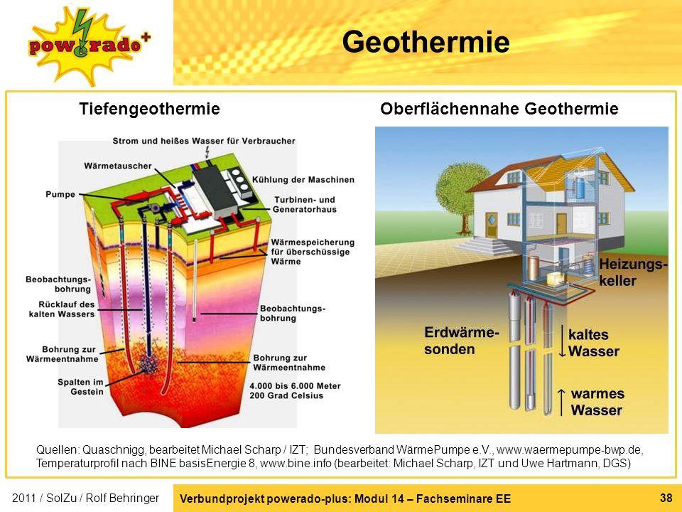 Verbundprojekt powerado-plus: Modul 14 – Fachseminare EE 38 Geothermie 2011 / SolZu / Rolf Behringer Quellen: Quaschnigg, bearbeitet Michael Scharp /
