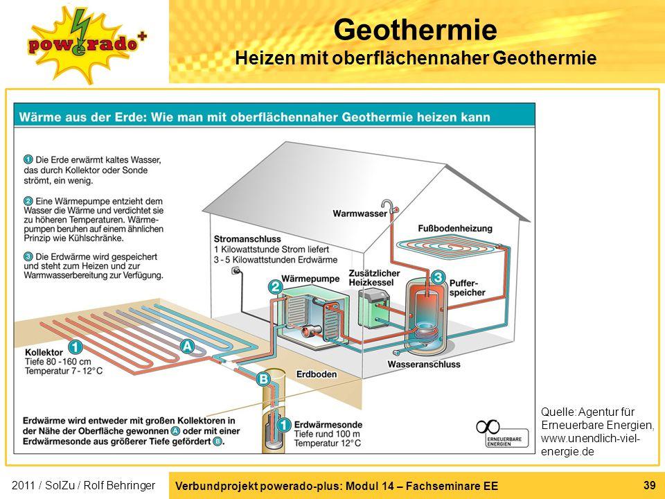Verbundprojekt powerado-plus: Modul 14 – Fachseminare EE 39 Geothermie Heizen mit oberflächennaher Geothermie Quelle: Agentur für Erneuerbare Energien