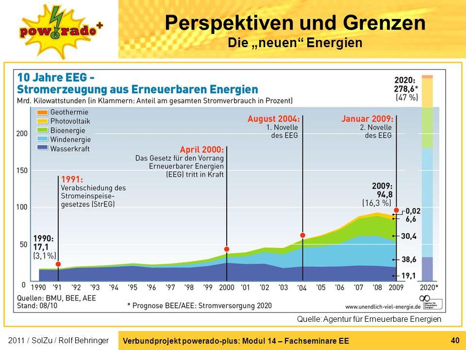Verbundprojekt powerado-plus: Modul 14 – Fachseminare EE 40 Perspektiven und Grenzen Die neuen Energien Quelle: Agentur für Erneuerbare Energien 2011