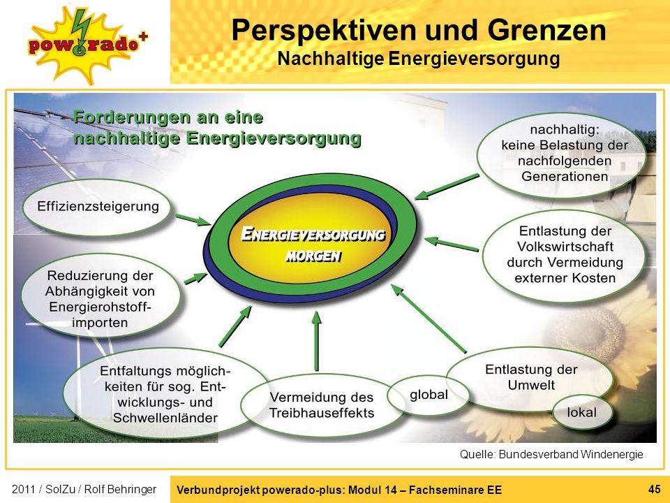 Verbundprojekt powerado-plus: Modul 14 – Fachseminare EE 45 Perspektiven und Grenzen Nachhaltige Energieversorgung 2011 / SolZu / Rolf Behringer Quell