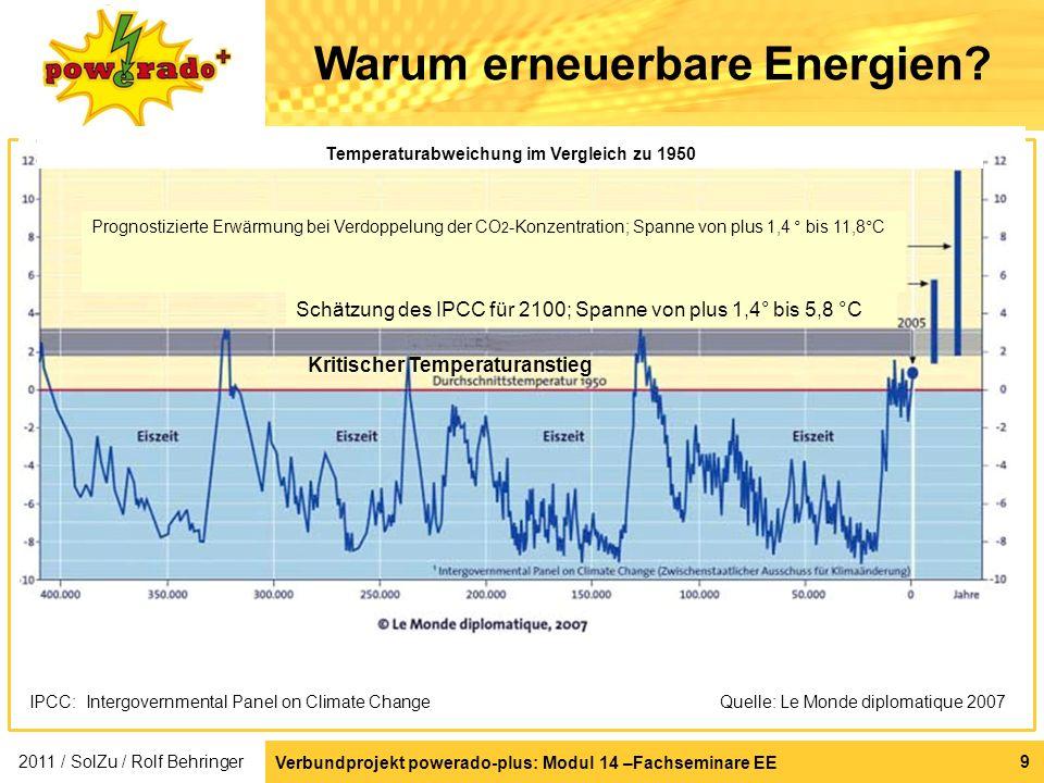 9 Warum erneuerbare Energien? Quelle: Le Monde diplomatique 2007 Temperaturabweichung im Vergleich zu 1950 IPCC: Intergovernmental Panel on Climate Ch