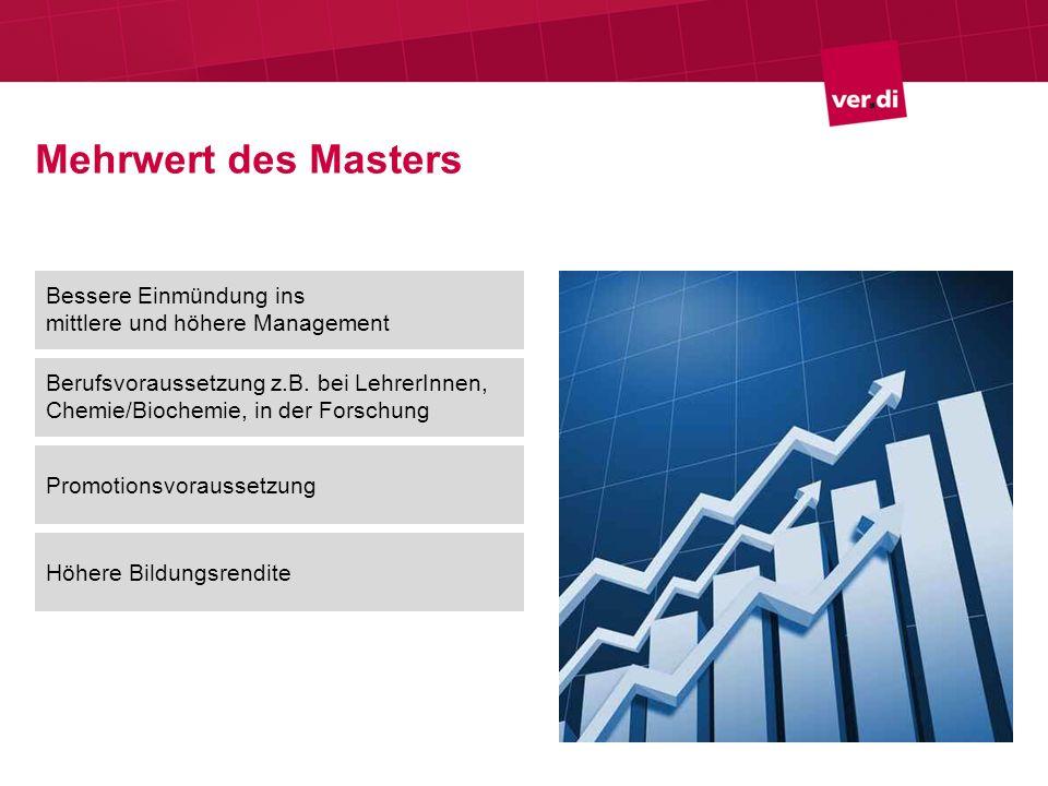 Mehrwert des Masters Bessere Einmündung ins mittlere und höhere Management Berufsvoraussetzung z.B.