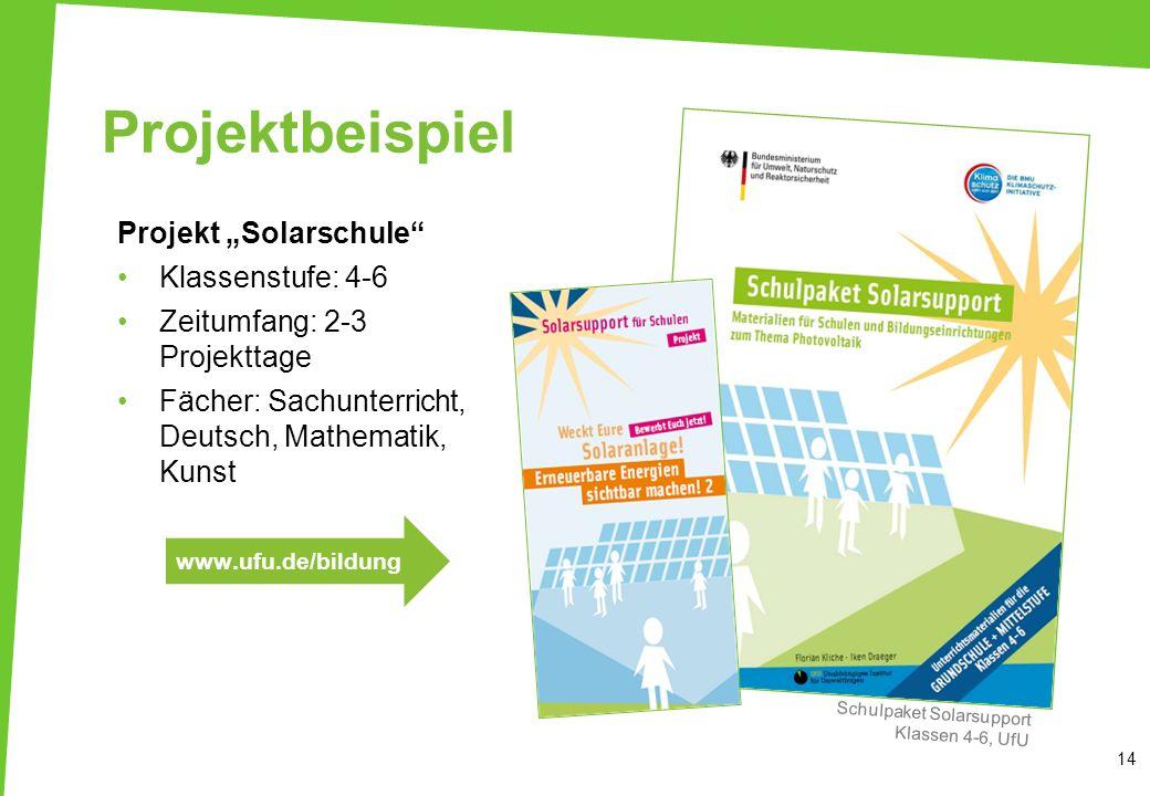 Projektbeispiel Projekt Solarschule Klassenstufe: 4-6 Zeitumfang: 2-3 Projekttage Fächer: Sachunterricht, Deutsch, Mathematik, Kunst 14 www.ufu.de/bil