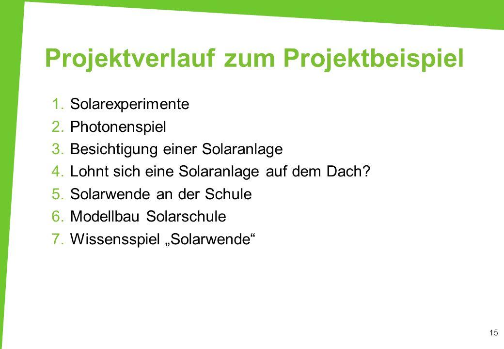 Projektverlauf zum Projektbeispiel 1.Solarexperimente 2.Photonenspiel 3.Besichtigung einer Solaranlage 4.Lohnt sich eine Solaranlage auf dem Dach? 5.S