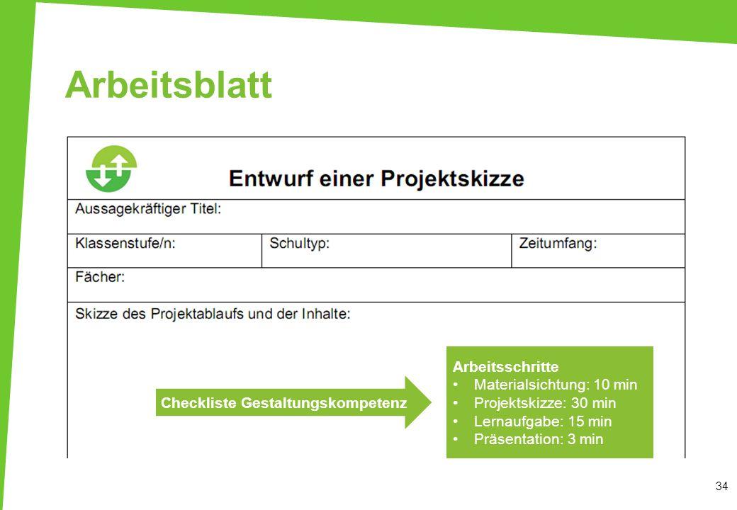 Arbeitsblatt 34 Arbeitsschritte Materialsichtung: 10 min Projektskizze: 30 min Lernaufgabe: 15 min Präsentation: 3 min Checkliste Gestaltungskompetenz