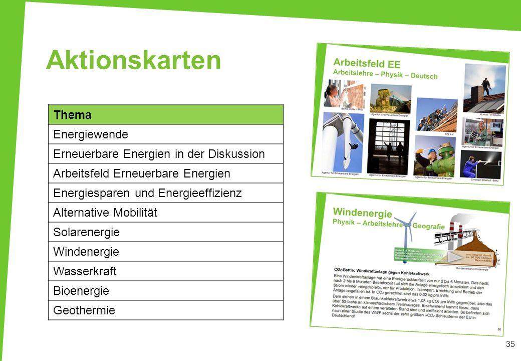 Aktionskarten 35 Thema Energiewende Erneuerbare Energien in der Diskussion Arbeitsfeld Erneuerbare Energien Energiesparen und Energieeffizienz Alterna