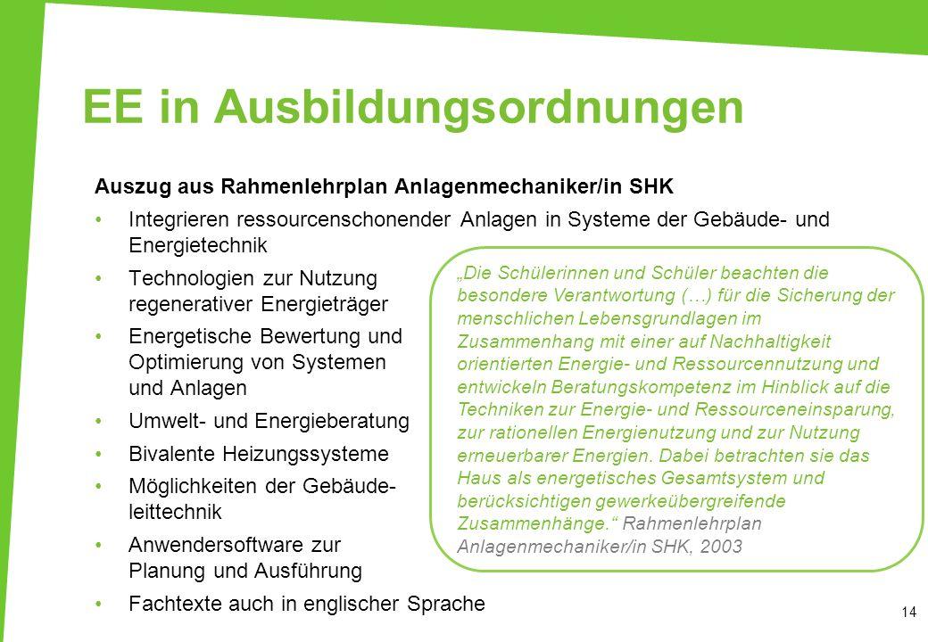 EE in Ausbildungsordnungen Auszug aus Rahmenlehrplan Anlagenmechaniker/in SHK Integrieren ressourcenschonender Anlagen in Systeme der Gebäude- und Ene