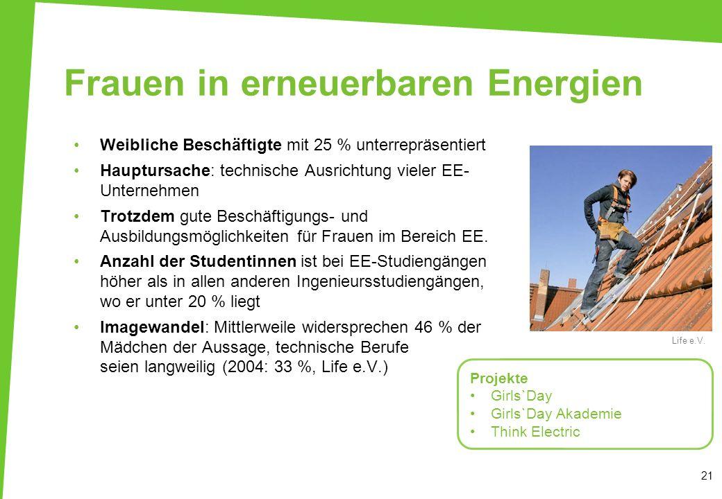 Frauen in erneuerbaren Energien Weibliche Beschäftigte mit 25 % unterrepräsentiert Hauptursache: technische Ausrichtung vieler EE- Unternehmen Trotzde