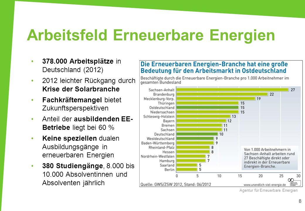Arbeitsfeld Erneuerbare Energien 378.000 Arbeitsplätze in Deutschland (2012) 2012 leichter Rückgang durch Krise der Solarbranche Fachkräftemangel biet
