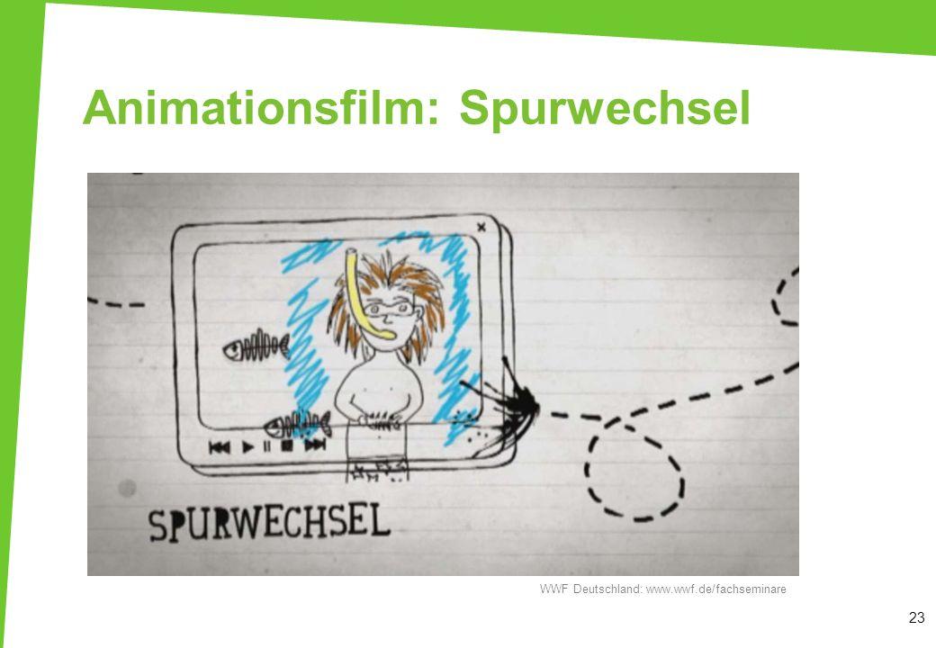 Animationsfilm: Spurwechsel 23 WWF Deutschland: www.wwf.de/fachseminare