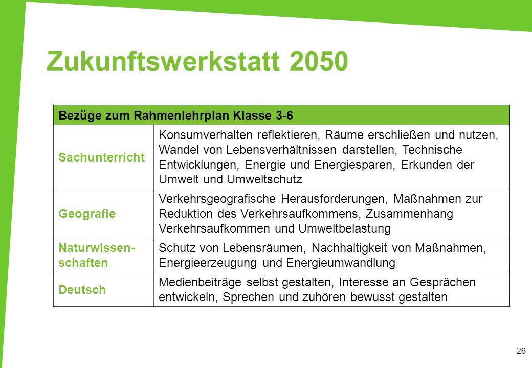 Zukunftswerkstatt 2050 26 Bezüge zum Rahmenlehrplan Klasse 3-6 Sachunterricht Konsumverhalten reflektieren, Räume erschließen und nutzen, Wandel von L