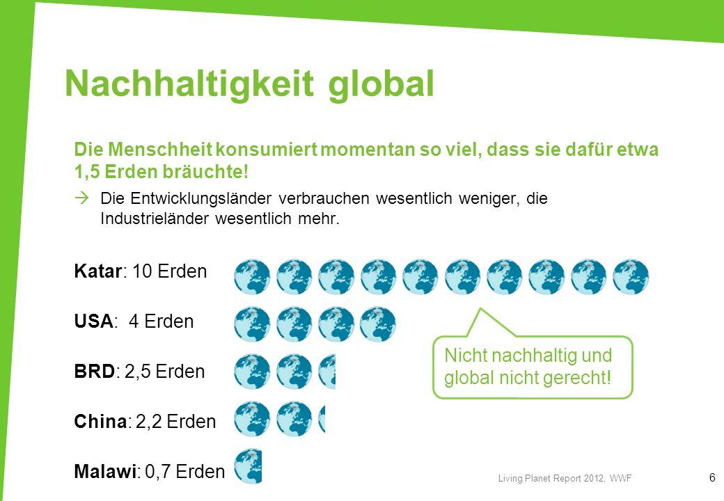 Nachhaltigkeit global Die Menschheit konsumiert momentan so viel, dass sie dafür etwa 1,5 Erden bräuchte! Die Entwicklungsländer verbrauchen wesentlic