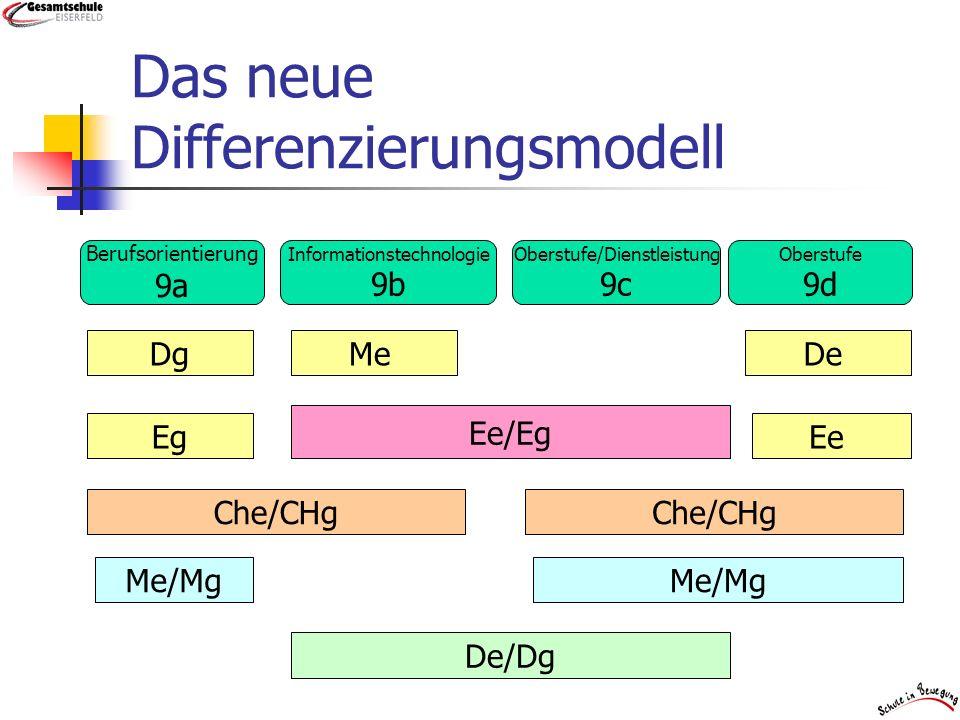 Klassenneubildungskriterien Klasse ADg,Eg Klasse BMe Klasse CMe/g, De/g, Ee/g Klasse DDe,Ee Pädagogische Kriterien