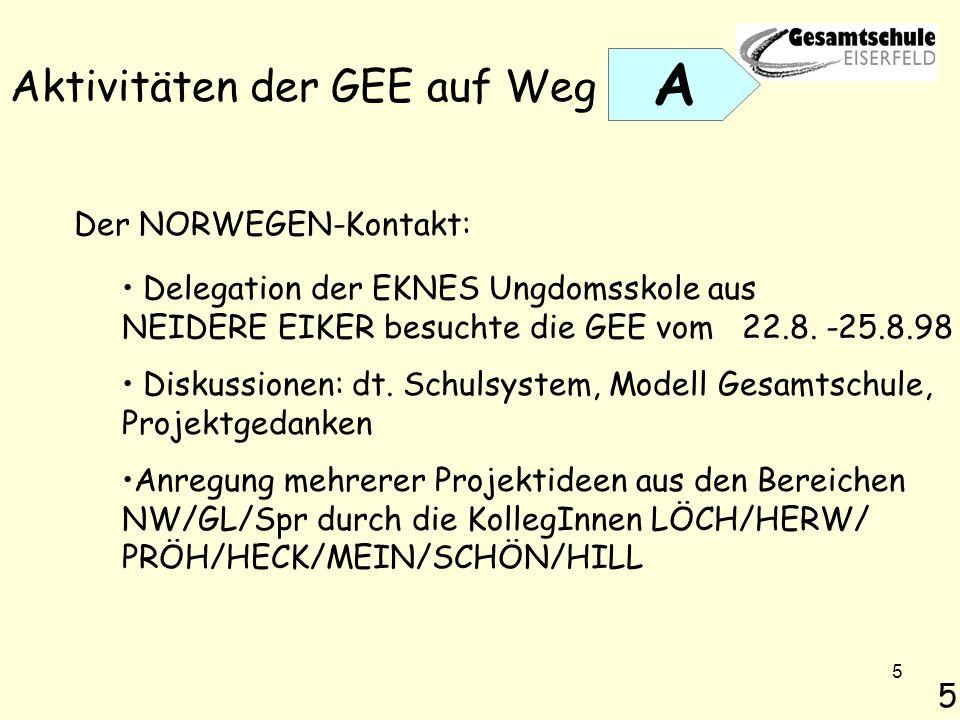 5 Aktivitäten der GEE auf Weg Der NORWEGEN-Kontakt: Delegation der EKNES Ungdomsskole aus NEIDERE EIKER besuchte die GEE vom 22.8.