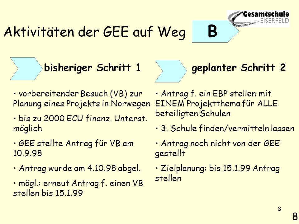 8 vorbereitender Besuch (VB) zur Planung eines Projekts in Norwegen bis zu 2000 ECU finanz. Unterst. möglich GEE stellte Antrag für VB am 10.9.98 Antr