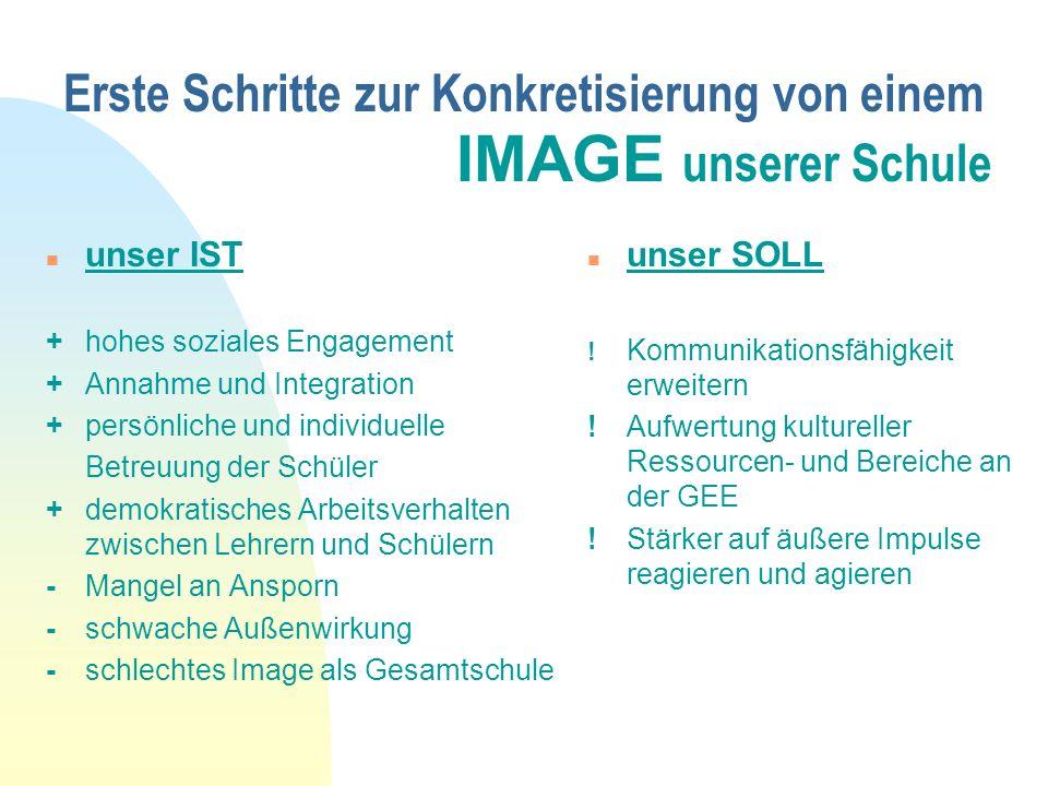 Erste Schritte zur Konkretisierung von einem n unser IST + hohes soziales Engagement + Annahme und Integration +persönliche und individuelle Betreuung