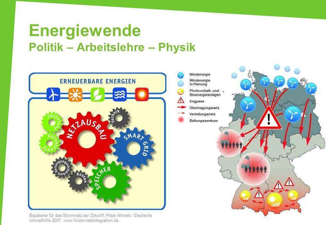 Energiewende Politik – Arbeitslehre – Physik Bausteine für das Stromnetz der Zukunft: Peter Ahmels / Deutsche Umwelthilfe 2007, www.forum-netzintegrat