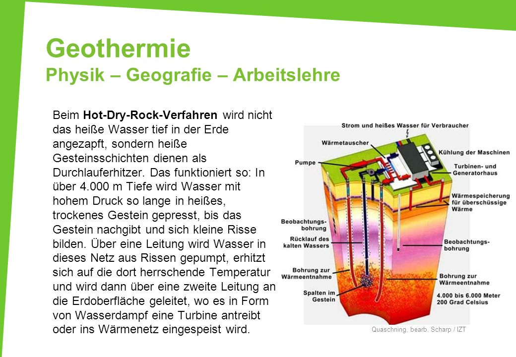 Geothermie Physik – Geografie – Arbeitslehre Beim Hot-Dry-Rock-Verfahren wird nicht das heiße Wasser tief in der Erde angezapft, sondern heiße Gestein