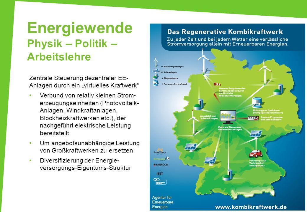 Energiewende Physik – Politik – Arbeitslehre xxx Agentur für Erneuerbare Energien Zentrale Steuerung dezentraler EE- Anlagen durch ein virtuelles Kraf