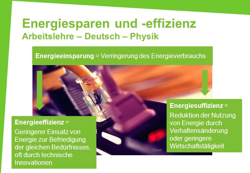 Energiesparen und -effizienz Arbeitslehre – Deutsch – Physik Energiesuffizienz = Reduktion der Nutzung von Energie durch Verhaltensänderung oder gerin