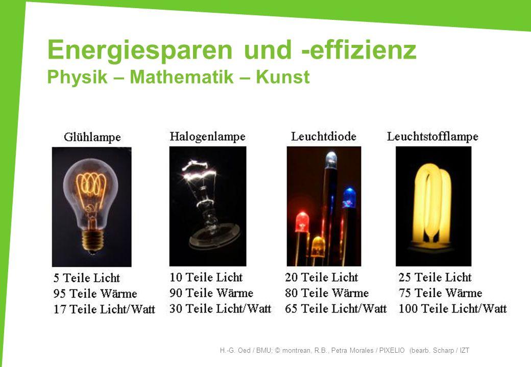 Energiesparen und -effizienz Physik – Mathematik – Kunst H.-G. Oed / BMU; © montrean, R.B., Petra Morales / PIXELIO (bearb. Scharp / IZT