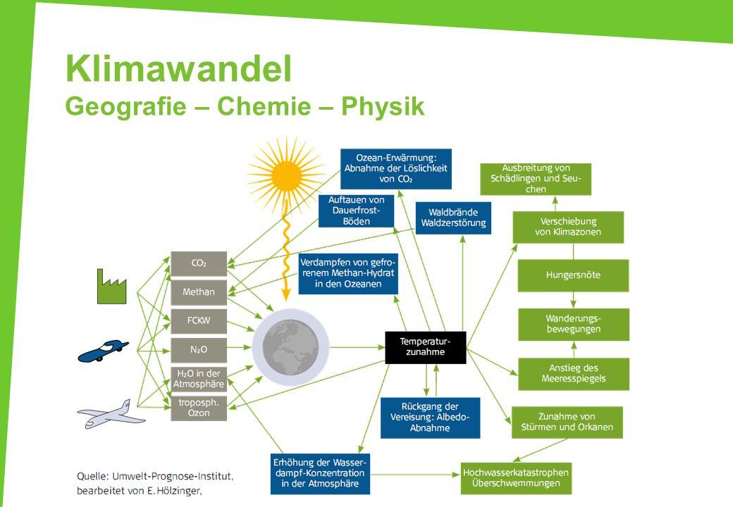 Bioenergie Arbeitslehre – Politik – Deutsch Fachagentur Nachwachsende Rohstoffe