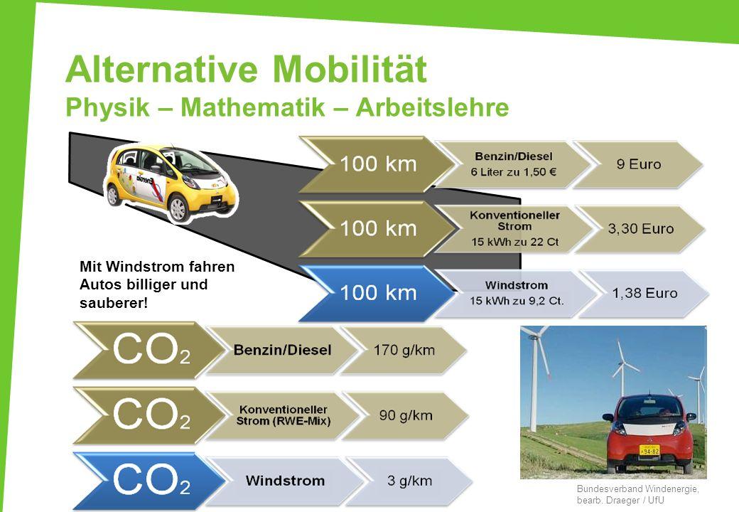 Alternative Mobilität Physik – Mathematik – Arbeitslehre Bundesverband Windenergie, bearb. Draeger / UfU Mit Windstrom fahren Autos billiger und saube