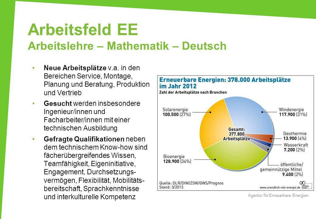 Arbeitsfeld EE Arbeitslehre – Mathematik – Deutsch Neue Arbeitsplätze v.a. in den Bereichen Service, Montage, Planung und Beratung, Produktion und Ver