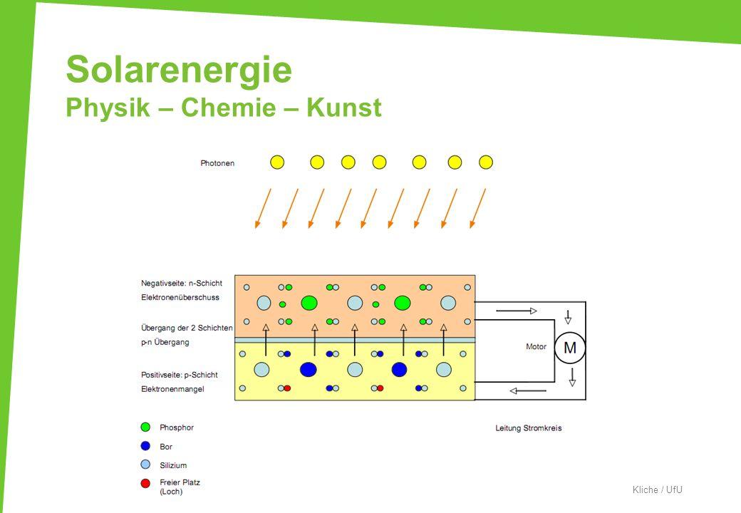 Solarenergie Physik – Chemie – Kunst Kliche / UfU