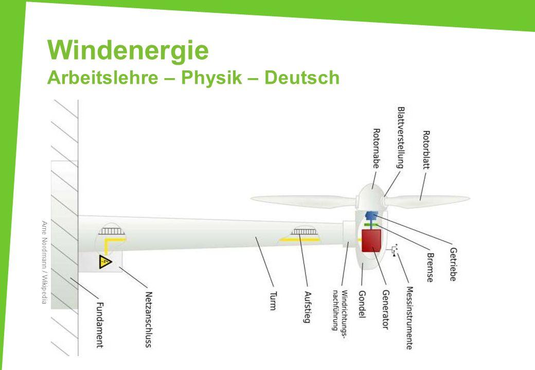 Windenergie Arbeitslehre – Physik – Deutsch Arne Nordmann / Wikipedia
