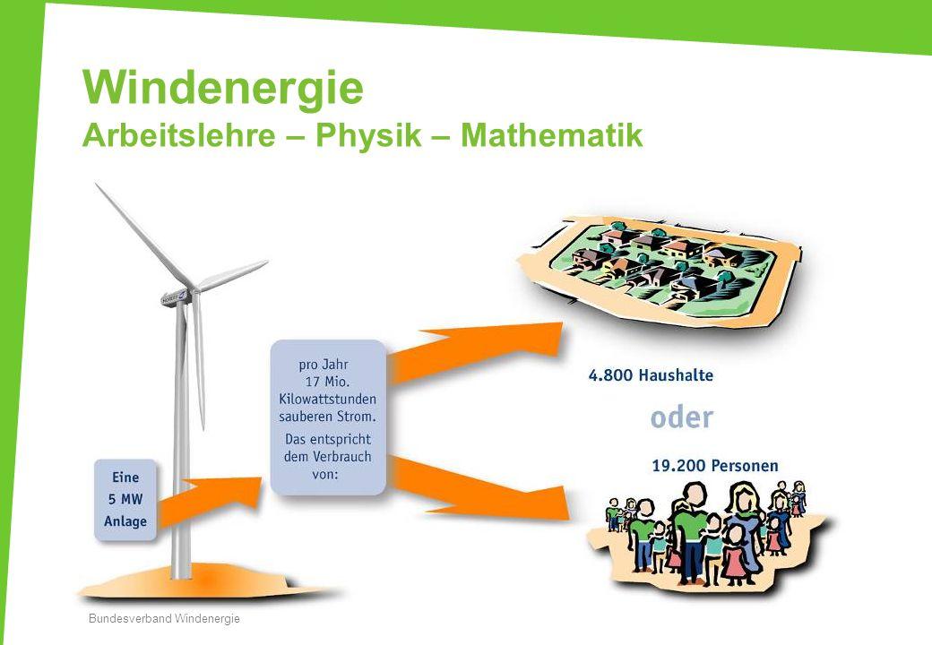 Windenergie Arbeitslehre – Physik – Mathematik Bundesverband Windenergie