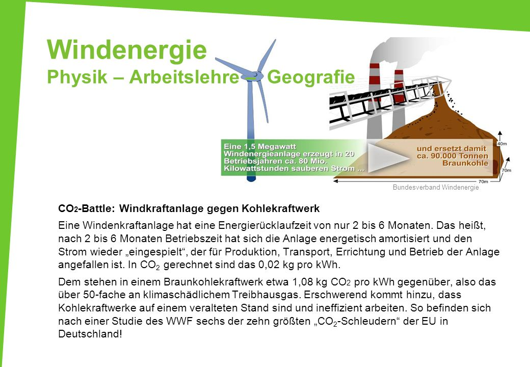 Windenergie Physik – Arbeitslehre – Geografie Bundesverband Windenergie CO 2 -Battle: Windkraftanlage gegen Kohlekraftwerk Eine Windenkraftanlage hat eine Energierücklaufzeit von nur 2 bis 6 Monaten.