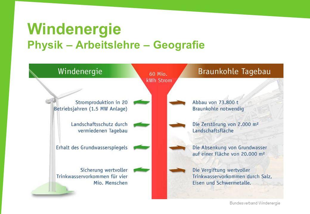 Windenergie Physik – Arbeitslehre – Geografie Bundesverband Windenergie