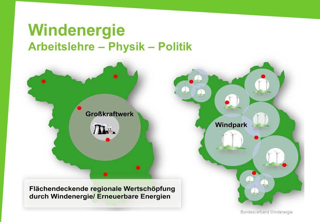Windenergie Arbeitslehre – Physik – Politik Bundesverband Windenergie