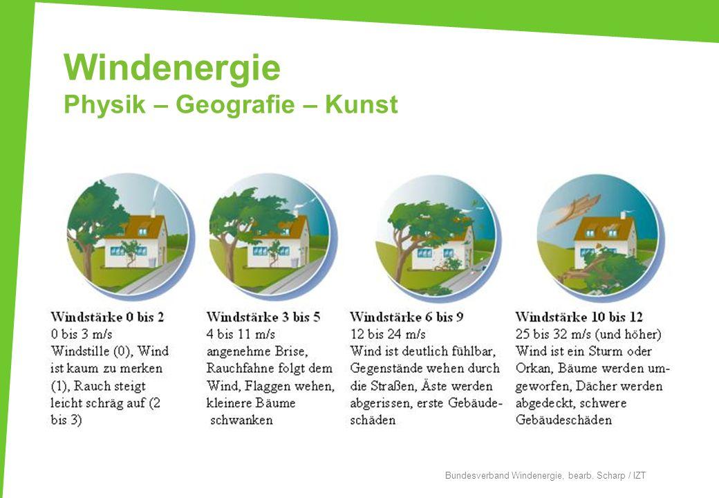 Windenergie Physik – Geografie – Kunst Bundesverband Windenergie, bearb. Scharp / IZT