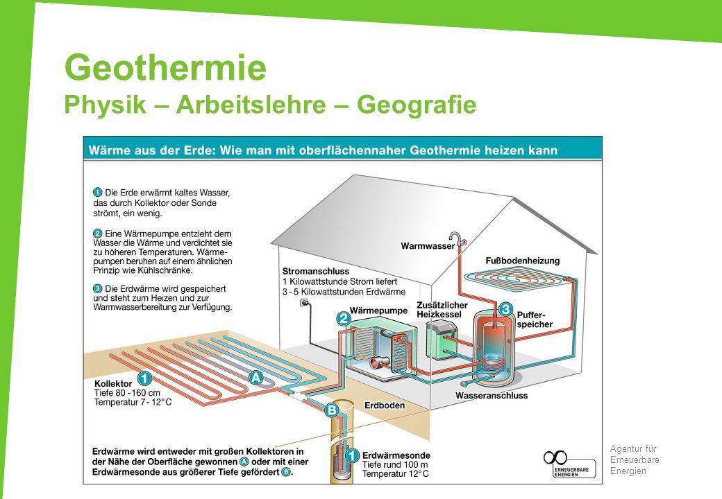 Geothermie Physik – Arbeitslehre – Geografie Agentur für Erneuerbare Energien