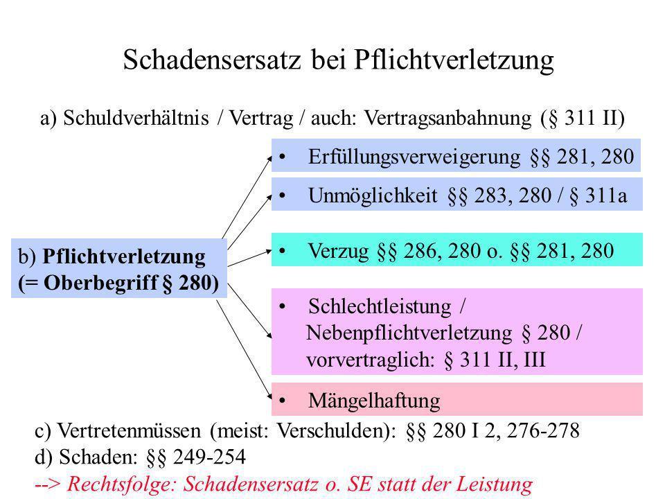 Schadensersatz bei Pflichtverletzung a) Schuldverhältnis / Vertrag / auch: Vertragsanbahnung (§ 311 II) b) Pflichtverletzung (= Oberbegriff § 280) Erf