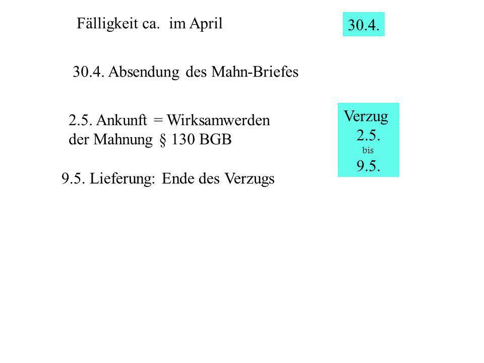 30.4. Absendung des Mahn-Briefes 2.5. Ankunft = Wirksamwerden der Mahnung § 130 BGB 9.5. Lieferung: Ende des Verzugs Fälligkeit ca. im April 30.4. Ver