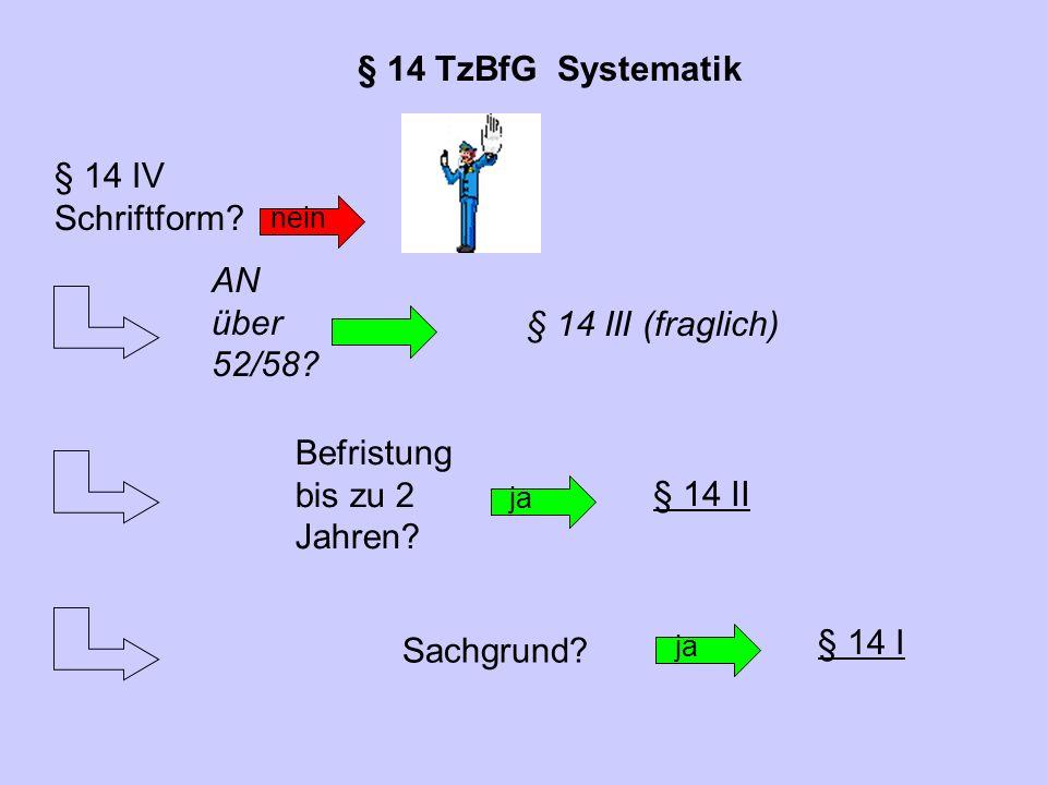 § 14 TzBfG Systematik § 14 IV Schriftform? nein AN über 52/58? § 14 III (fraglich) Befristung bis zu 2 Jahren? ja § 14 II § 14 I Sachgrund? ja