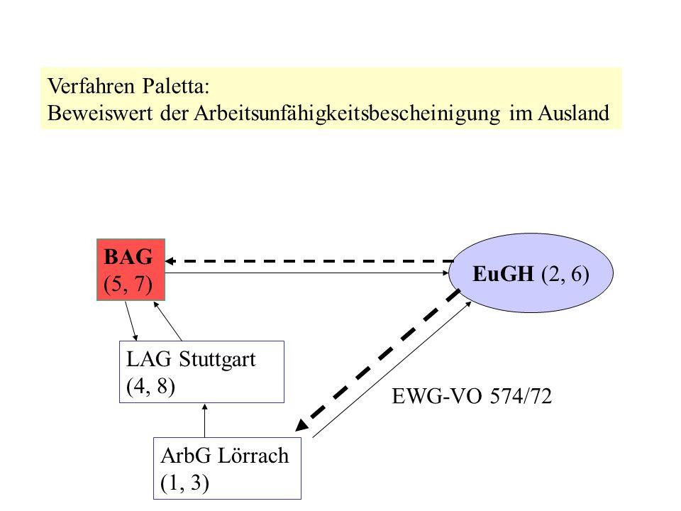 ArbG Lörrach (1, 3) EuGH (2, 6) LAG Stuttgart (4, 8) BAG (5, 7) Verfahren Paletta: Beweiswert der Arbeitsunfähigkeitsbescheinigung im Ausland EWG-VO 5